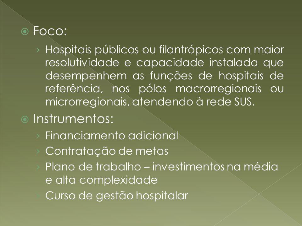 Foco: Hospitais públicos ou filantrópicos com maior resolutividade e capacidade instalada que desempenhem as funções de hospitais de referência, nos p