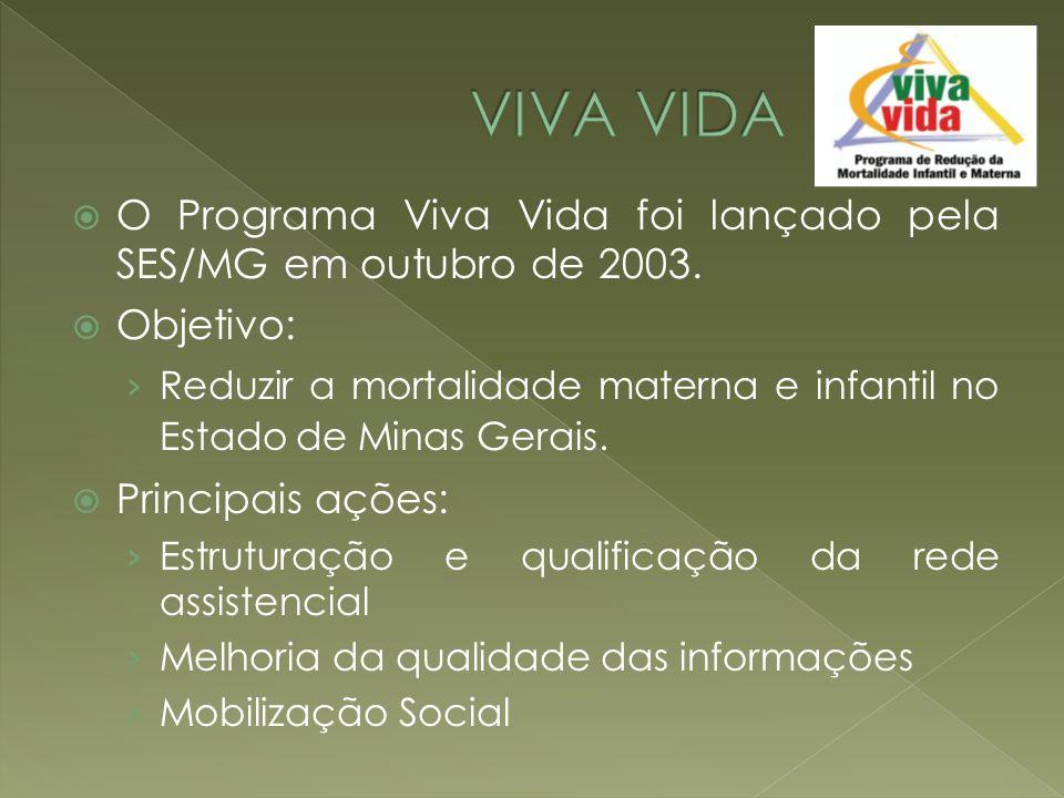 O Programa Viva Vida foi lançado pela SES/MG em outubro de 2003. Objetivo: Reduzir a mortalidade materna e infantil no Estado de Minas Gerais. Princip