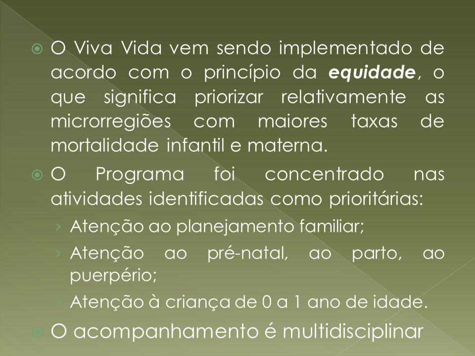 O Viva Vida vem sendo implementado de acordo com o princípio da equidade, o que significa priorizar relativamente as microrregiões com maiores taxas d