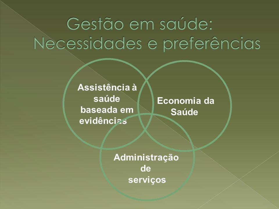 Assistência à saúde baseada em evidências Economia da Saúde Administração de serviços