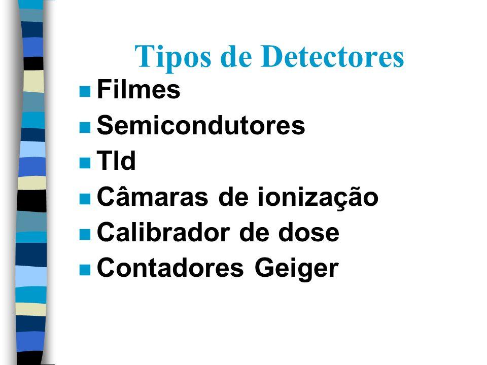 Tipos de Detectores n Filmes n Semicondutores n Tld n Câmaras de ionização n Calibrador de dose n Contadores Geiger