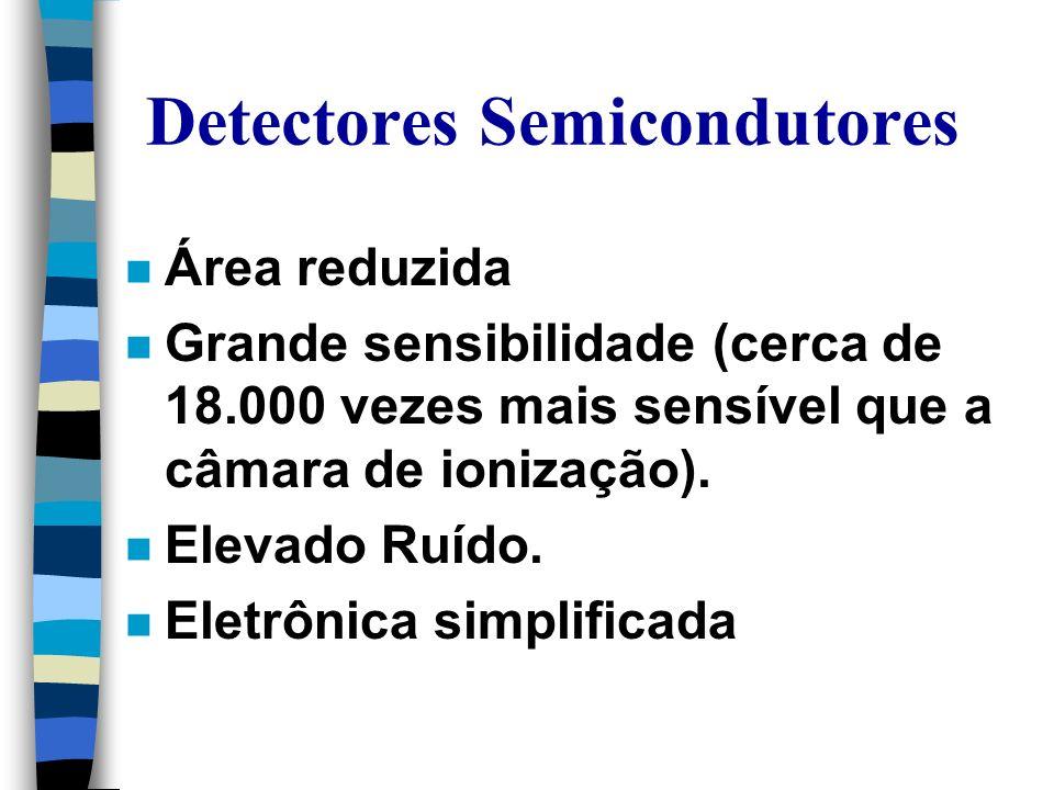 Detectores Semicondutores n Área reduzida n Grande sensibilidade (cerca de 18.000 vezes mais sensível que a câmara de ionização).