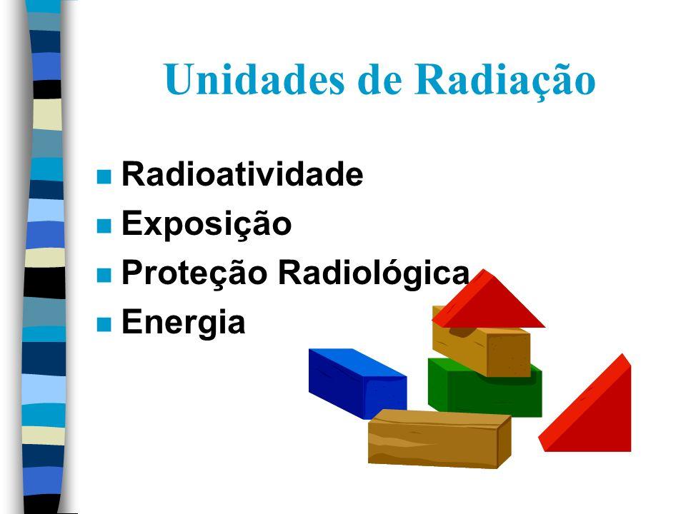 Eficiência de Emissão da Fonte Emissor Radiativo Energia (MeV) EsEs Alfa0,25 Beta (0,15 < E <0,4 0,25 Beta (E ß max 0,4)0,5 Tecnologia Nacional