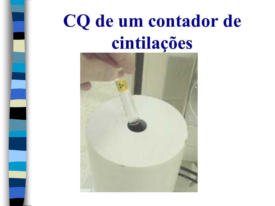 CQ de um contador de cintilações