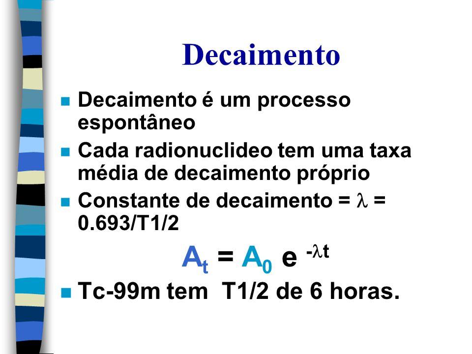 CRONÔMETRO Tecnologia Nacional