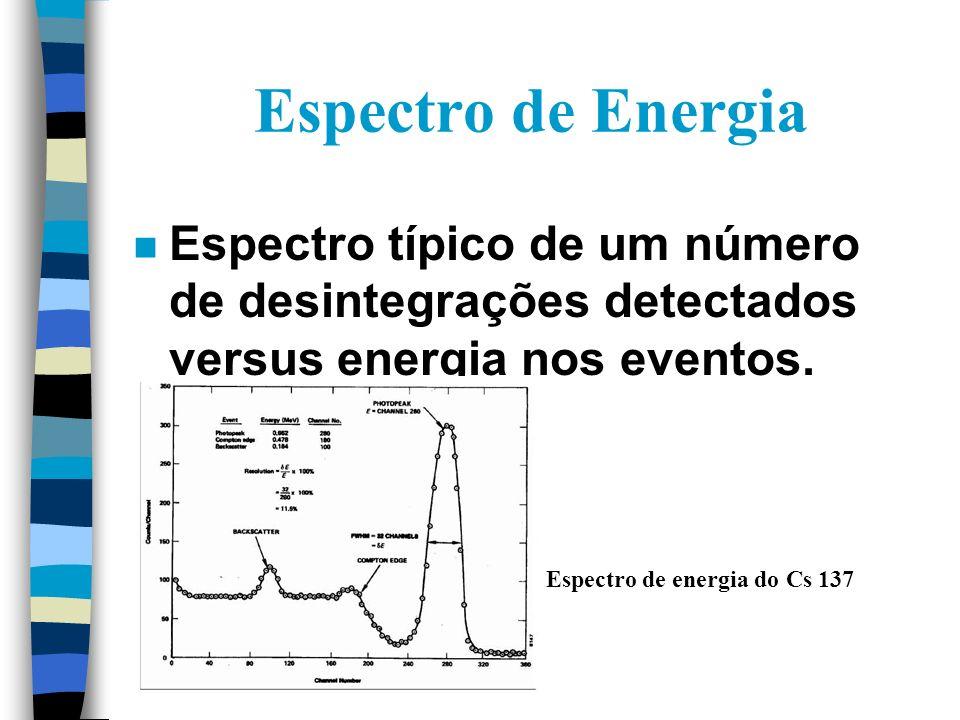 Espectro de Energia n Espectro típico de um número de desintegrações detectados versus energia nos eventos.