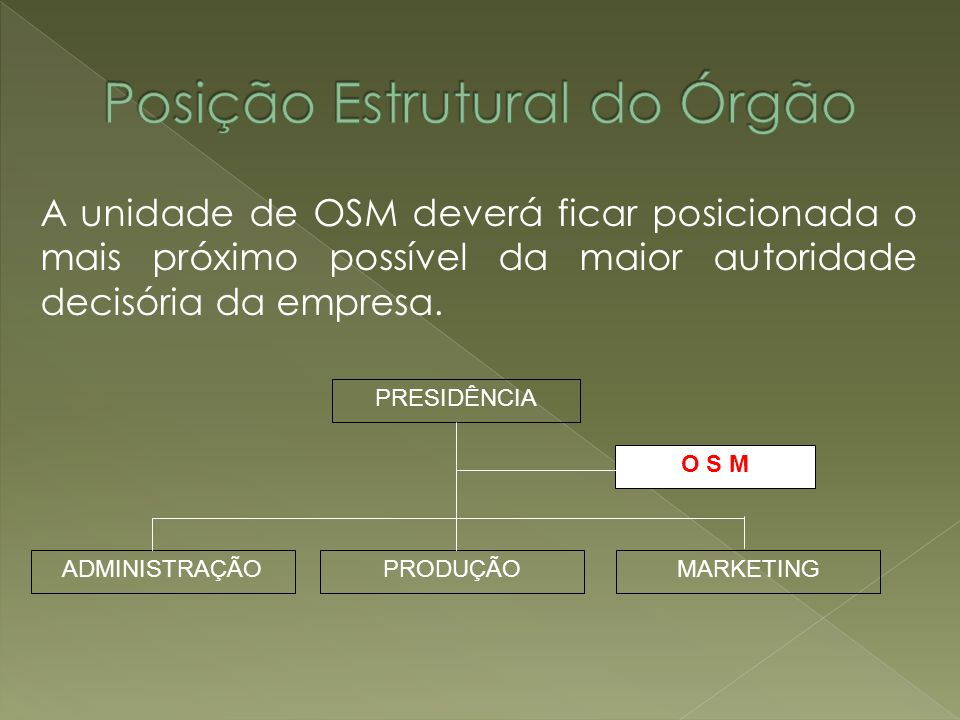 A unidade de OSM deverá ficar posicionada o mais próximo possível da maior autoridade decisória da empresa. PRESIDÊNCIA ADMINISTRAÇÃOPRODUÇÃOMARKETING