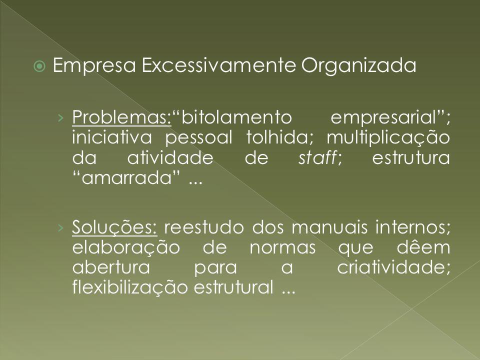 Empresa Excessivamente Organizada Problemas:bitolamento empresarial; iniciativa pessoal tolhida; multiplicação da atividade de staff; estrutura amarra