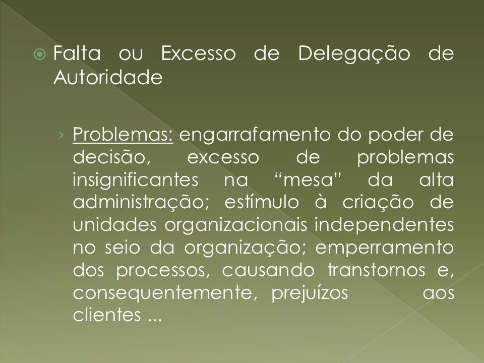 Falta ou Excesso de Delegação de Autoridade Problemas: engarrafamento do poder de decisão, excesso de problemas insignificantes na mesa da alta admini