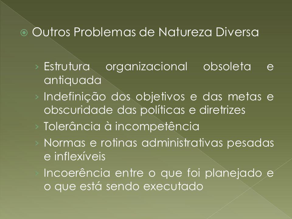 Outros Problemas de Natureza Diversa Estrutura organizacional obsoleta e antiquada Indefinição dos objetivos e das metas e obscuridade das políticas e