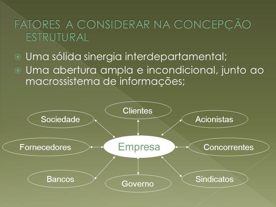 Empresa Acionistas Clientes Sindicatos Governo Bancos Sociedade ConcorrentesFornecedores