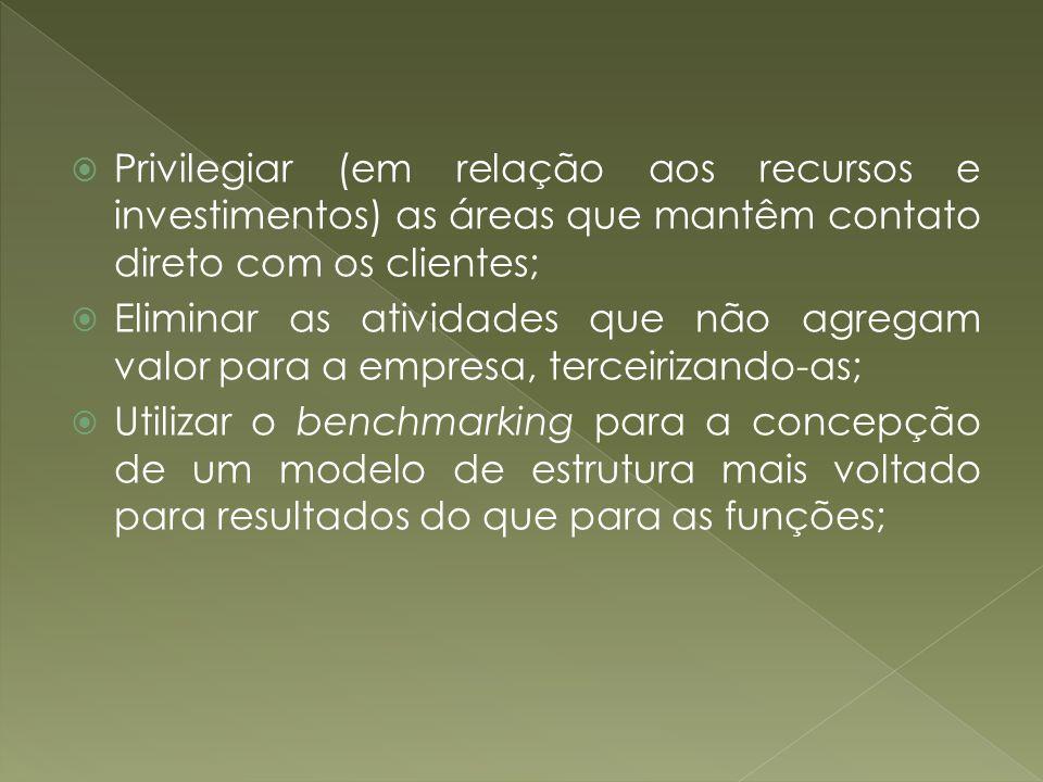 Privilegiar (em relação aos recursos e investimentos) as áreas que mantêm contato direto com os clientes; Eliminar as atividades que não agregam valor