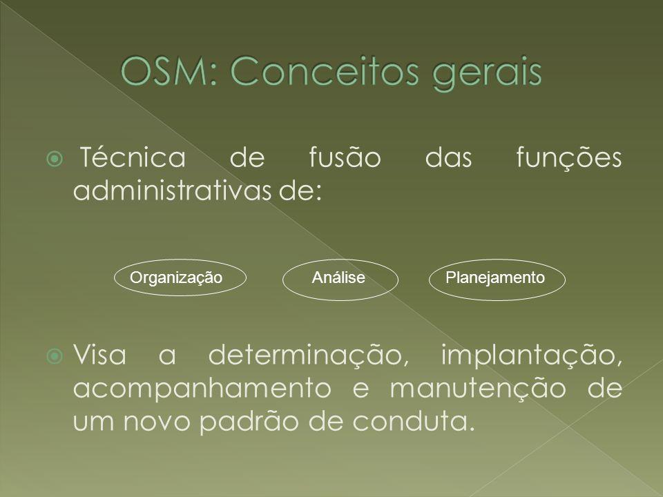 O novo conceito de OSM é o desenvolvimento organizacional, que envolve a atuação do profissional como consultor em planos estratégicos, projetos de mudança organizacional, gestão de negócios, qualidade total e educação empresarial.