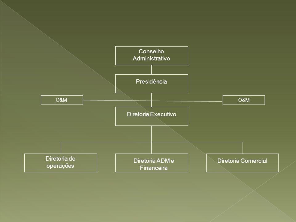 Conselho Administrativo Presidência Diretoria Executivo Diretoria de operações Diretoria ADM e Financeira Diretoria Comercial O&M