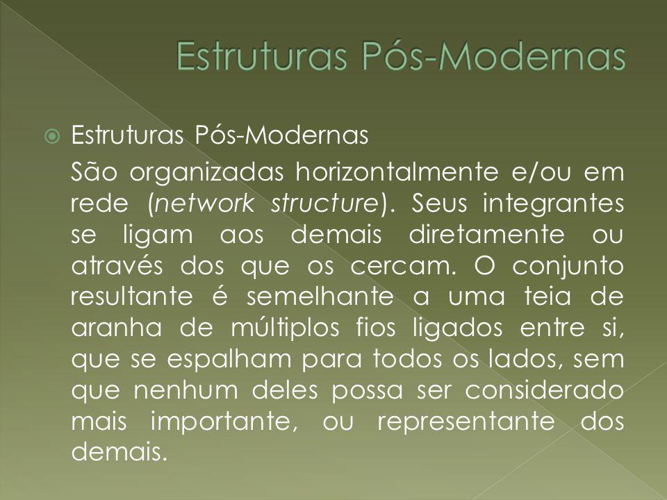 Estruturas Pós-Modernas São organizadas horizontalmente e/ou em rede (network structure). Seus integrantes se ligam aos demais diretamente ou através