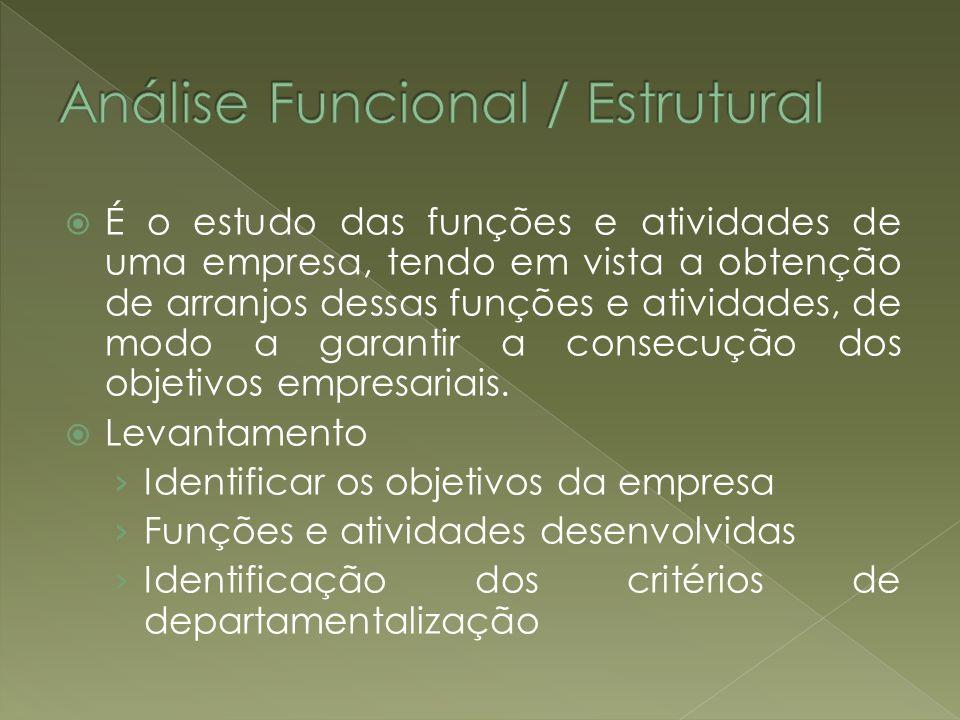 É o estudo das funções e atividades de uma empresa, tendo em vista a obtenção de arranjos dessas funções e atividades, de modo a garantir a consecução