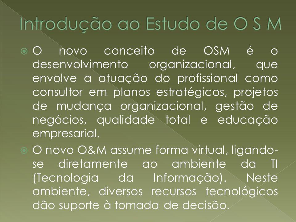 O novo conceito de OSM é o desenvolvimento organizacional, que envolve a atuação do profissional como consultor em planos estratégicos, projetos de mu