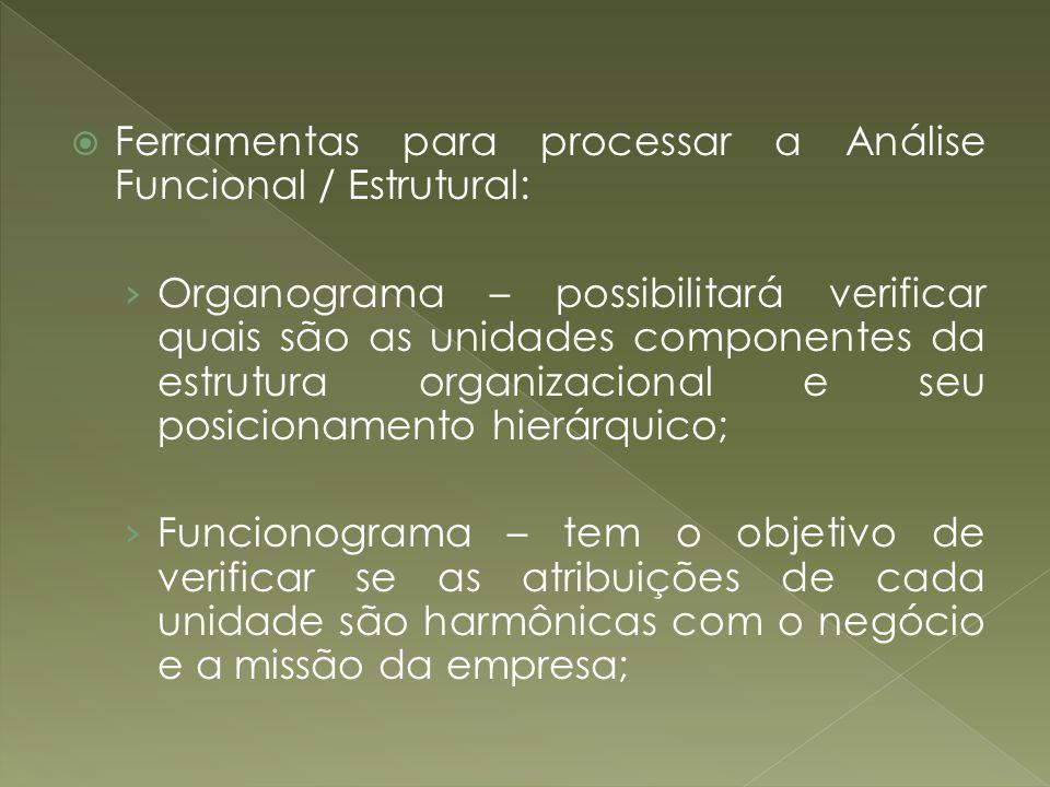 Ferramentas para processar a Análise Funcional / Estrutural: Organograma – possibilitará verificar quais são as unidades componentes da estrutura orga