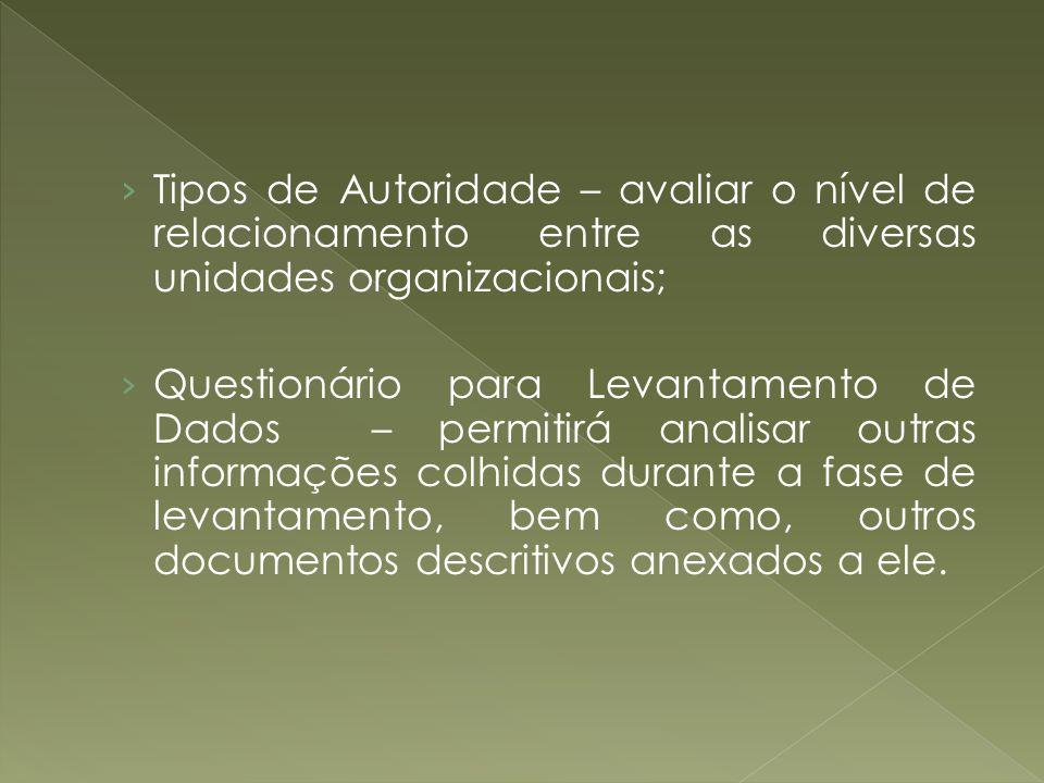 Tipos de Autoridade – avaliar o nível de relacionamento entre as diversas unidades organizacionais; Questionário para Levantamento de Dados – permitir
