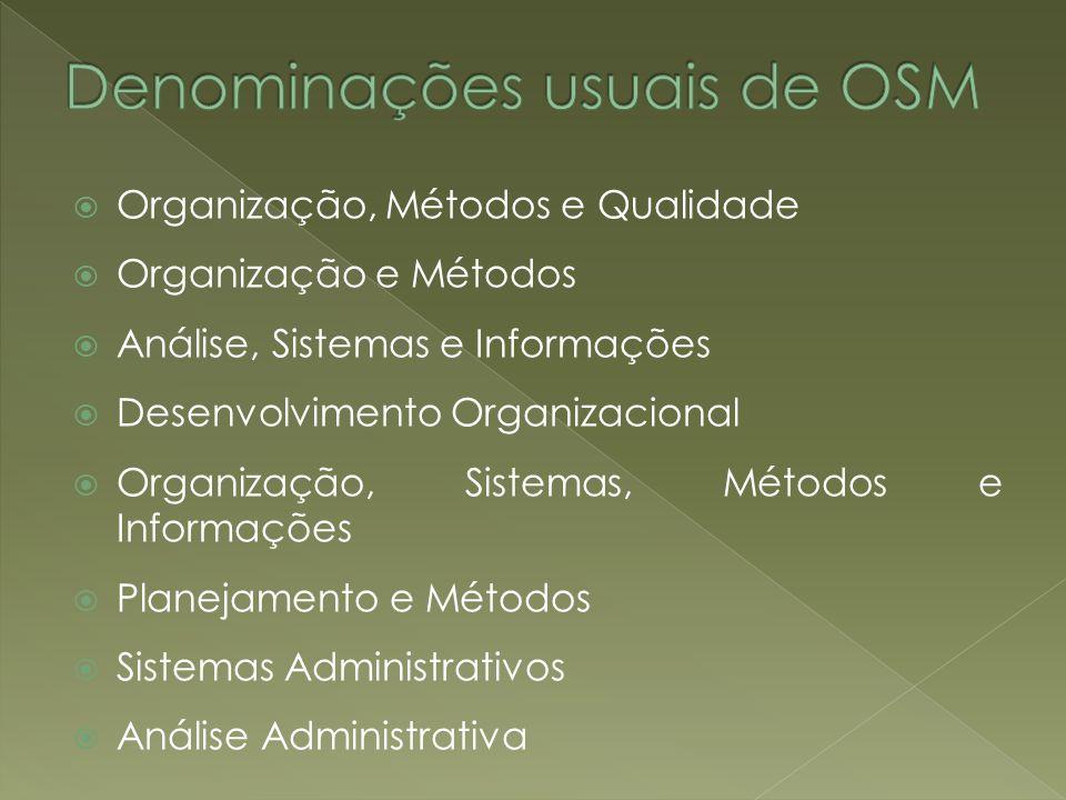 Organização, Métodos e Qualidade Organização e Métodos Análise, Sistemas e Informações Desenvolvimento Organizacional Organização, Sistemas, Métodos e