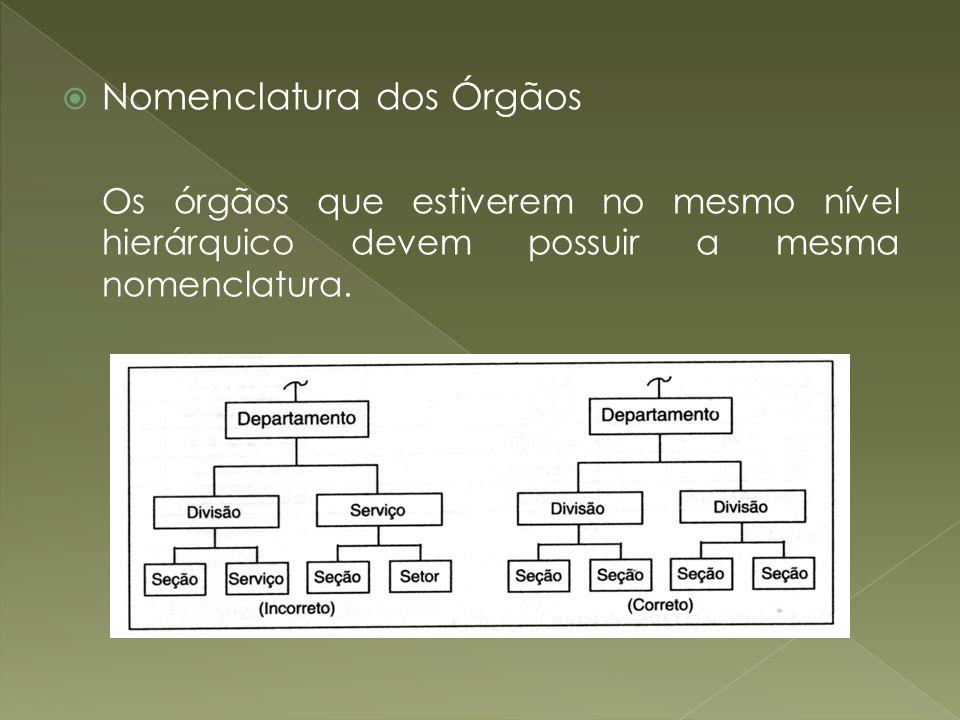 Nomenclatura dos Órgãos Os órgãos que estiverem no mesmo nível hierárquico devem possuir a mesma nomenclatura.