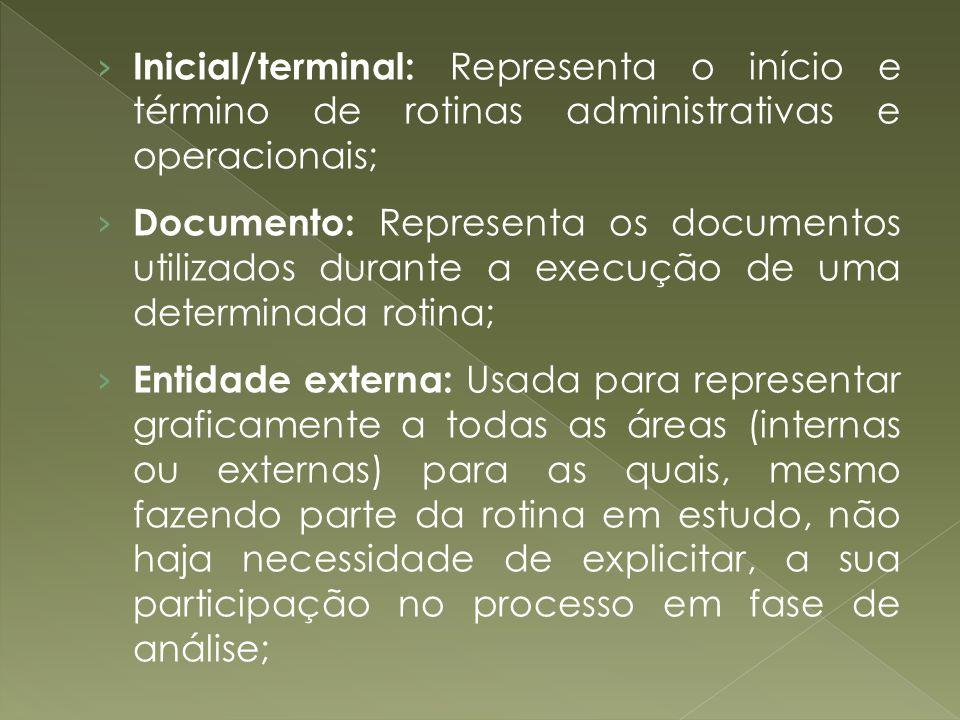 Inicial/terminal: Representa o início e término de rotinas administrativas e operacionais; Documento: Representa os documentos utilizados durante a ex