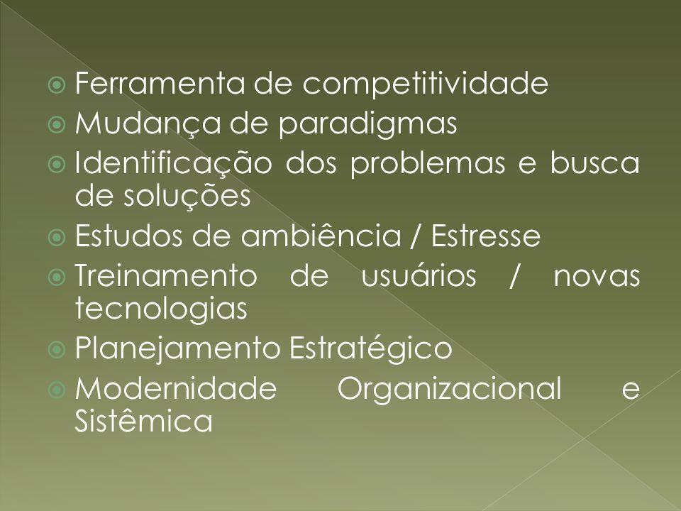Ferramenta de competitividade Mudança de paradigmas Identificação dos problemas e busca de soluções Estudos de ambiência / Estresse Treinamento de usu