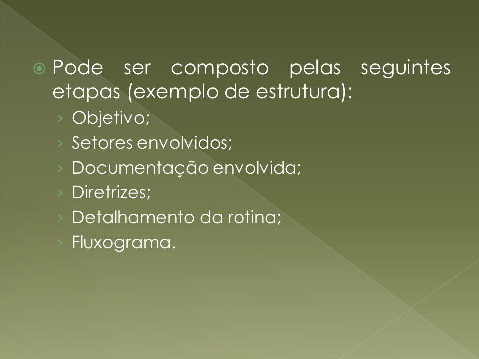Pode ser composto pelas seguintes etapas (exemplo de estrutura): Objetivo; Setores envolvidos; Documentação envolvida; Diretrizes; Detalhamento da rot