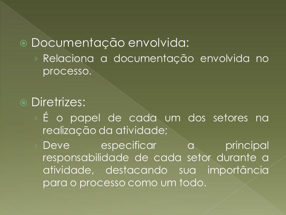 Documentação envolvida: Relaciona a documentação envolvida no processo. Diretrizes: É o papel de cada um dos setores na realização da atividade; Deve