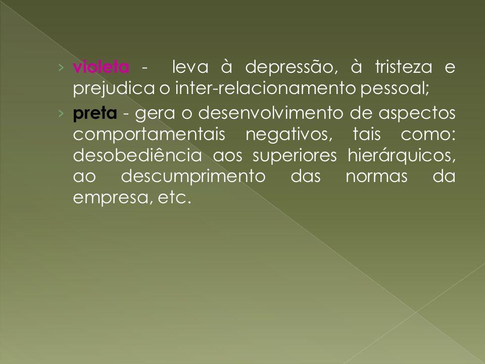 violeta - leva à depressão, à tristeza e prejudica o inter-relacionamento pessoal; preta - gera o desenvolvimento de aspectos comportamentais negativo