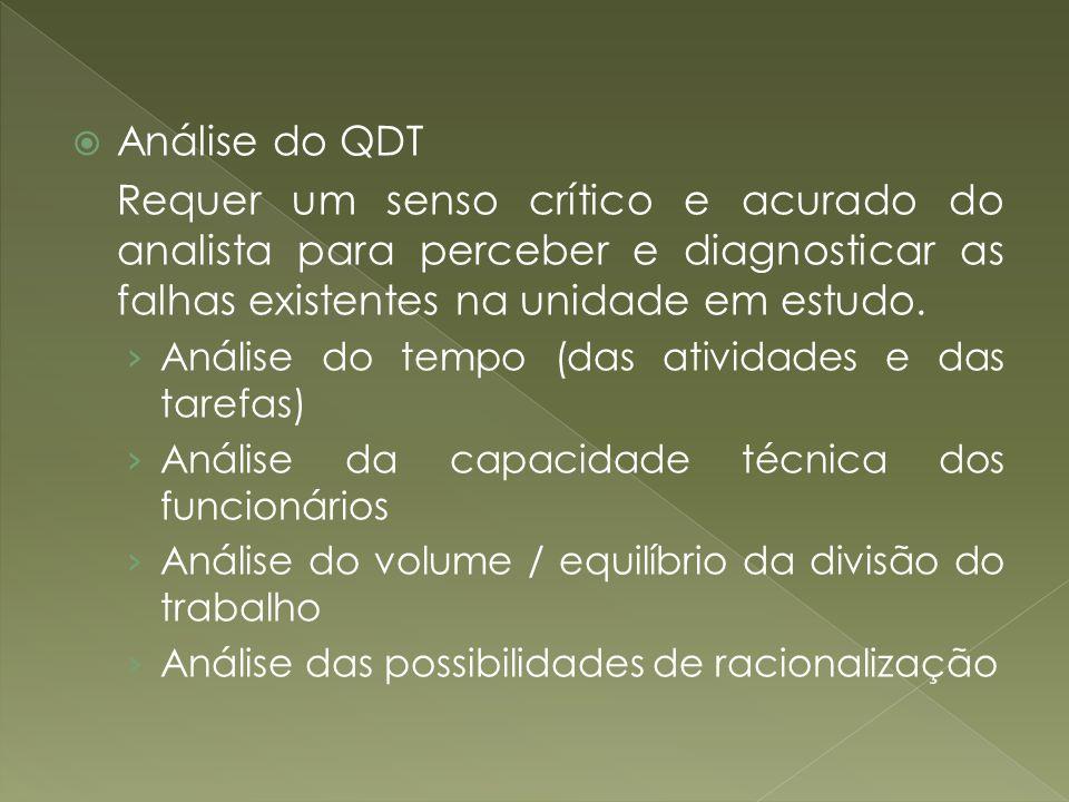 Análise do QDT Requer um senso crítico e acurado do analista para perceber e diagnosticar as falhas existentes na unidade em estudo. Análise do tempo