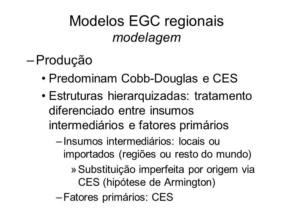–Produção Predominam Cobb-Douglas e CES Estruturas hierarquizadas: tratamento diferenciado entre insumos intermediários e fatores primários –Insumos intermediários: locais ou importados (regiões ou resto do mundo) »Substituição imperfeita por origem via CES (hipótese de Armington) –Fatores primários: CES Modelos EGC regionais modelagem