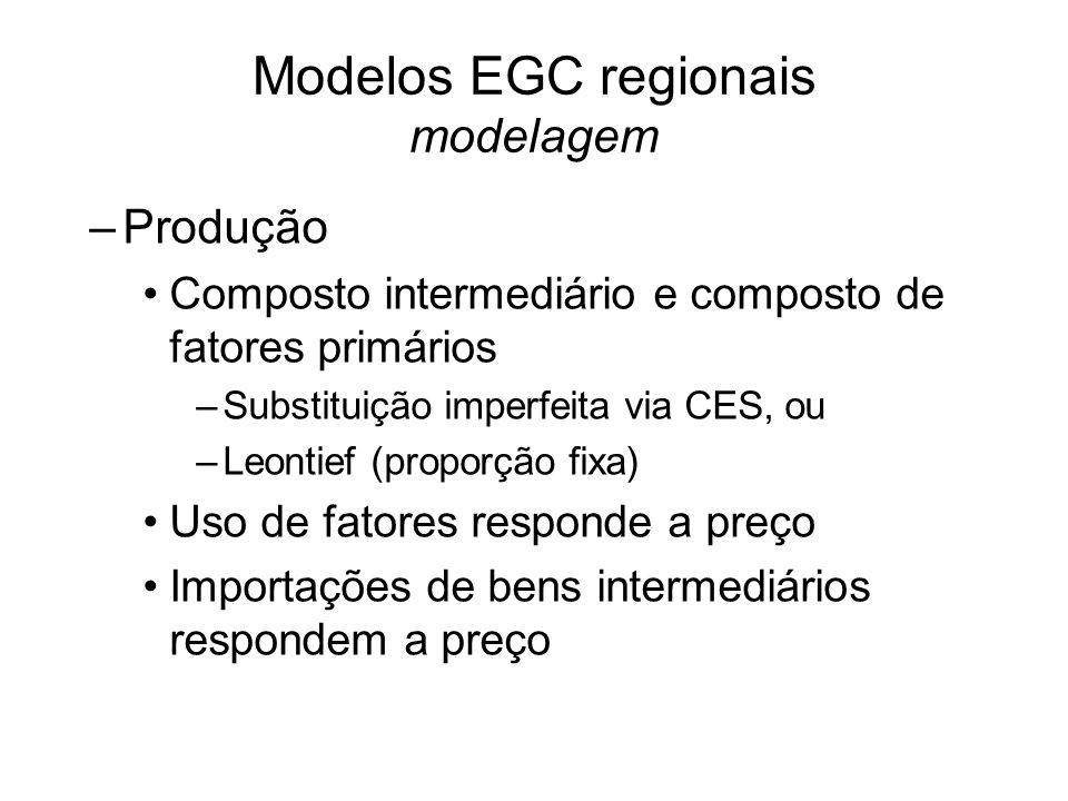 –Produção Composto intermediário e composto de fatores primários –Substituição imperfeita via CES, ou –Leontief (proporção fixa) Uso de fatores responde a preço Importações de bens intermediários respondem a preço Modelos EGC regionais modelagem