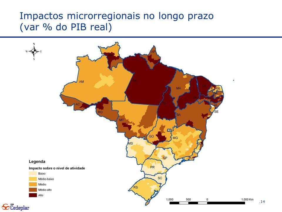 Impactos microrregionais no longo prazo (var % do PIB real) 114