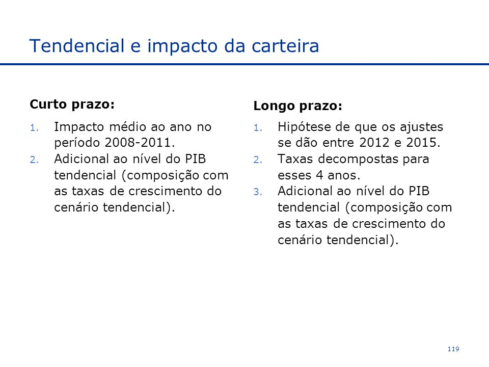 Tendencial e impacto da carteira Curto prazo: 1.Impacto médio ao ano no período 2008-2011.