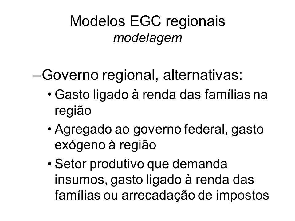 Modelos EGC regionais modelagem –Governo regional, alternativas: Gasto ligado à renda das famílias na região Agregado ao governo federal, gasto exógeno à região Setor produtivo que demanda insumos, gasto ligado à renda das famílias ou arrecadação de impostos