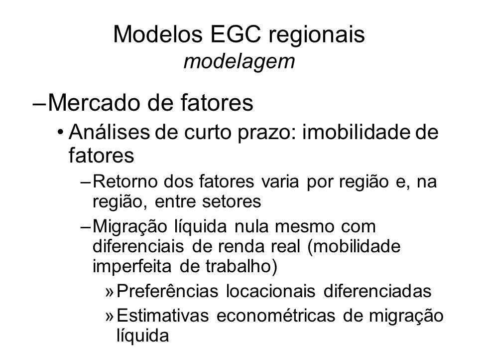 Modelos EGC regionais modelagem –Mercado de fatores Análises de curto prazo: imobilidade de fatores –Retorno dos fatores varia por região e, na região, entre setores –Migração líquida nula mesmo com diferenciais de renda real (mobilidade imperfeita de trabalho) »Preferências locacionais diferenciadas »Estimativas econométricas de migração líquida