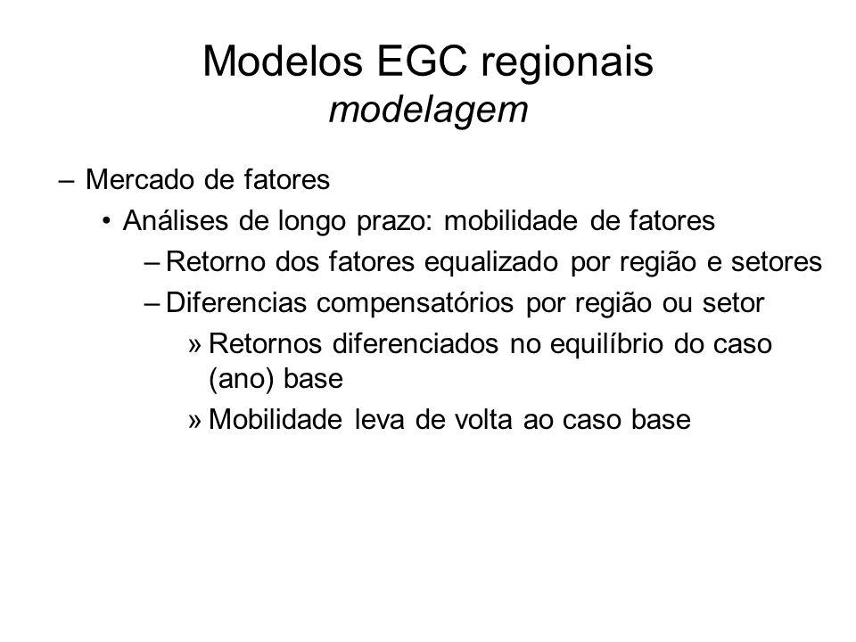 Modelos EGC regionais modelagem –Mercado de fatores Análises de longo prazo: mobilidade de fatores –Retorno dos fatores equalizado por região e setores –Diferencias compensatórios por região ou setor »Retornos diferenciados no equilíbrio do caso (ano) base »Mobilidade leva de volta ao caso base