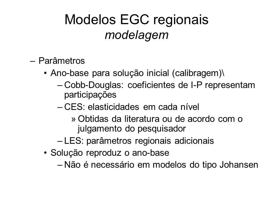 Modelos EGC regionais modelagem –Parâmetros Ano-base para solução inicial (calibragem)\ –Cobb-Douglas: coeficientes de I-P representam participações –CES: elasticidades em cada nível »Obtidas da literatura ou de acordo com o julgamento do pesquisador –LES: parâmetros regionais adicionais Solução reproduz o ano-base –Não é necessário em modelos do tipo Johansen