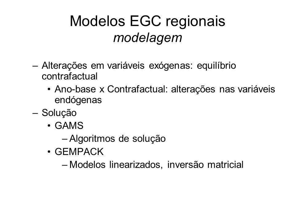 Modelos EGC regionais modelagem –Alterações em variáveis exógenas: equilíbrio contrafactual Ano-base x Contrafactual: alterações nas variáveis endógenas –Solução GAMS –Algoritmos de solução GEMPACK –Modelos linearizados, inversão matricial