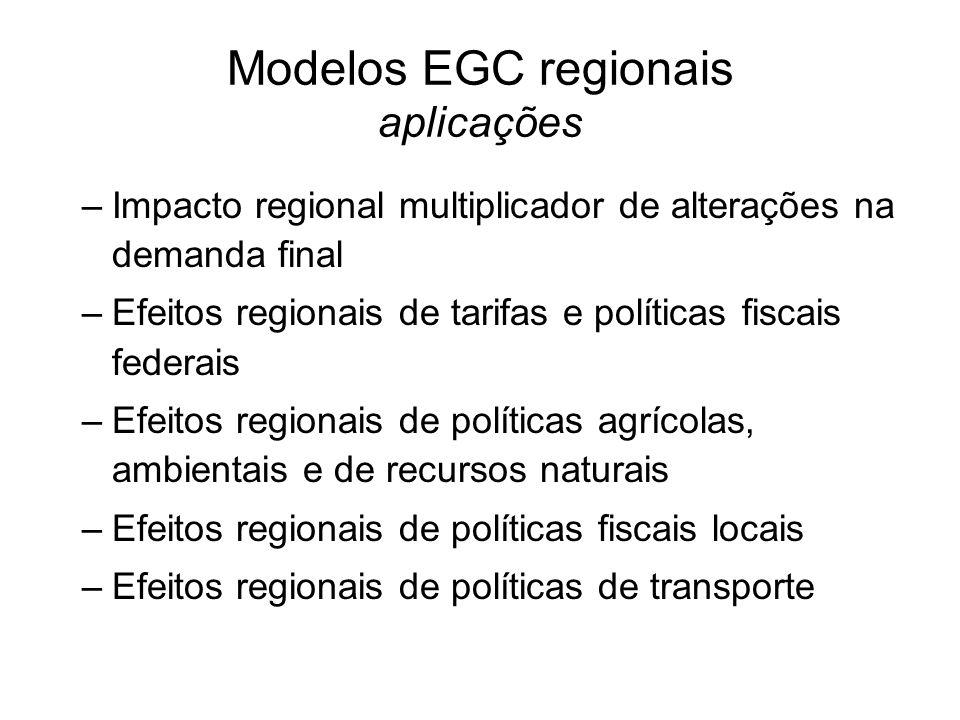 Modelos EGC regionais aplicações –Impacto regional multiplicador de alterações na demanda final –Efeitos regionais de tarifas e políticas fiscais federais –Efeitos regionais de políticas agrícolas, ambientais e de recursos naturais –Efeitos regionais de políticas fiscais locais –Efeitos regionais de políticas de transporte