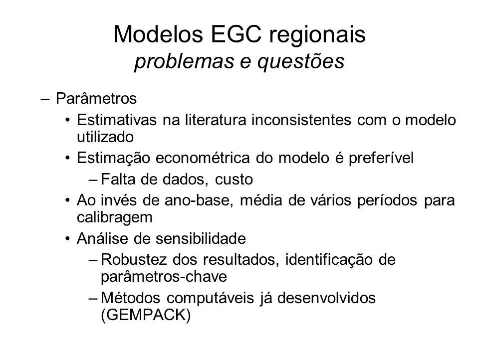Modelos EGC regionais problemas e questões –Parâmetros Estimativas na literatura inconsistentes com o modelo utilizado Estimação econométrica do modelo é preferível –Falta de dados, custo Ao invés de ano-base, média de vários períodos para calibragem Análise de sensibilidade –Robustez dos resultados, identificação de parâmetros-chave –Métodos computáveis já desenvolvidos (GEMPACK)