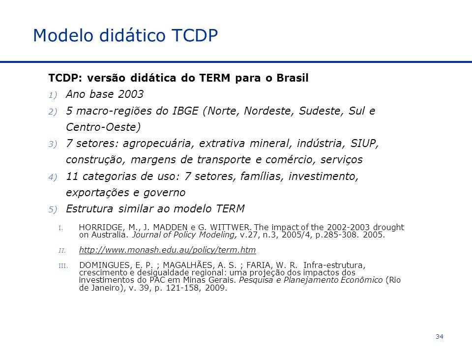 Modelo didático TCDP TCDP: versão didática do TERM para o Brasil 1) Ano base 2003 2) 5 macro-regiões do IBGE (Norte, Nordeste, Sudeste, Sul e Centro-Oeste) 3) 7 setores: agropecuária, extrativa mineral, indústria, SIUP, construção, margens de transporte e comércio, serviços 4) 11 categorias de uso: 7 setores, famílias, investimento, exportações e governo 5) Estrutura similar ao modelo TERM I.