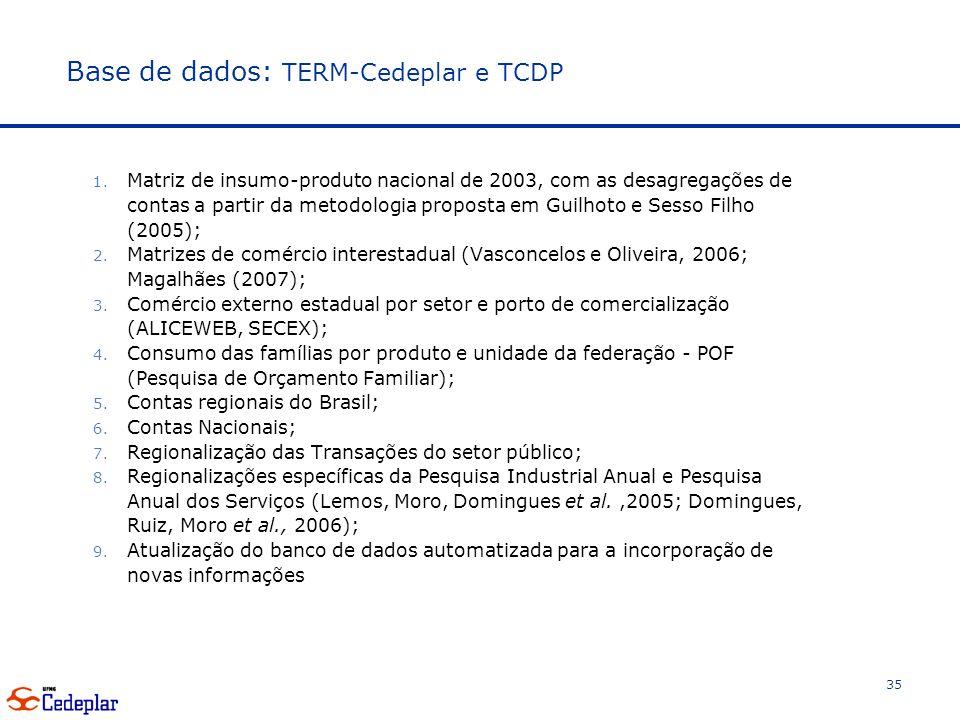 Base de dados: TERM-Cedeplar e TCDP 1.