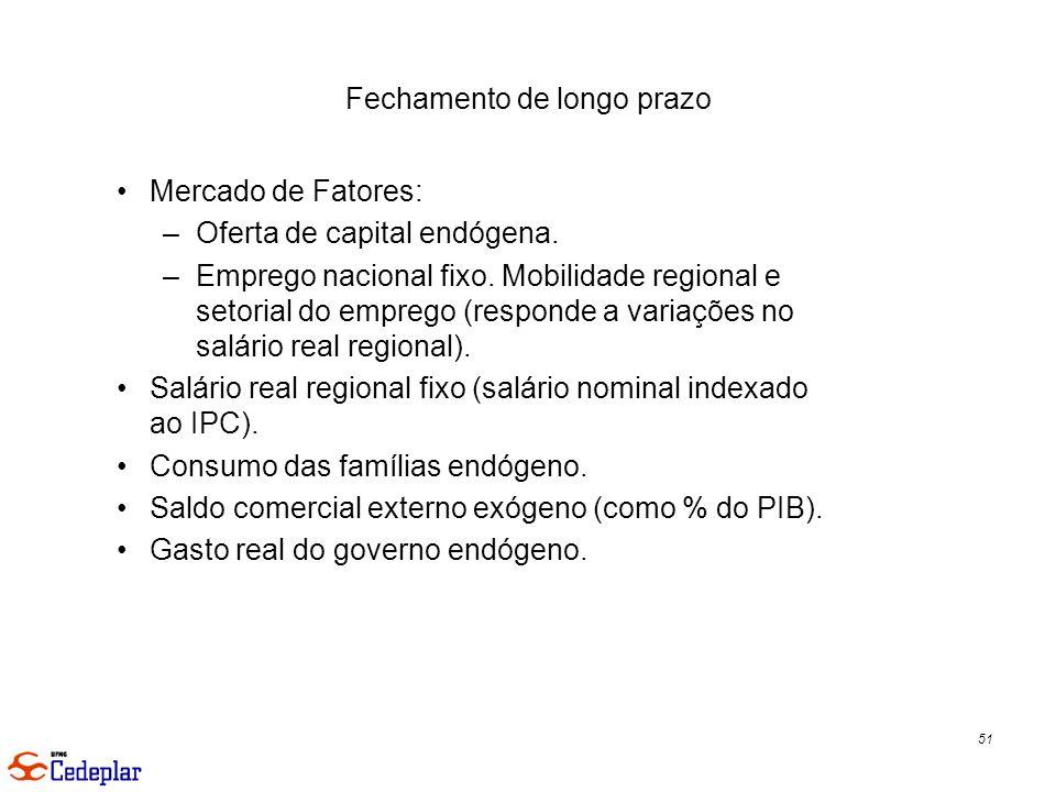 Fechamento de longo prazo Mercado de Fatores: –Oferta de capital endógena.