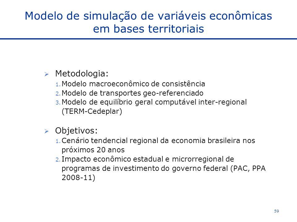 Modelo de simulação de variáveis econômicas em bases territoriais Metodologia: 1.