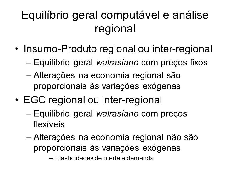 Equilíbrio geral computável e análise regional Insumo-Produto regional ou inter-regional –Equilíbrio geral walrasiano com preços fixos –Alterações na economia regional são proporcionais às variações exógenas EGC regional ou inter-regional –Equilíbrio geral walrasiano com preços flexíveis –Alterações na economia regional não são proporcionais às variações exógenas –Elasticidades de oferta e demanda