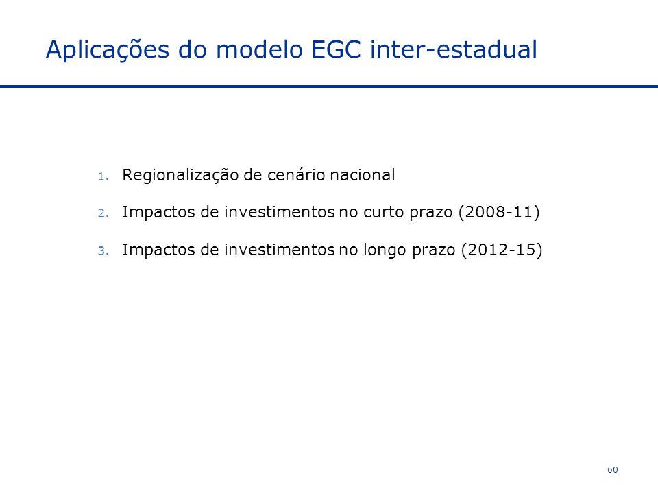 Aplicações do modelo EGC inter-estadual 1.Regionalização de cenário nacional 2.