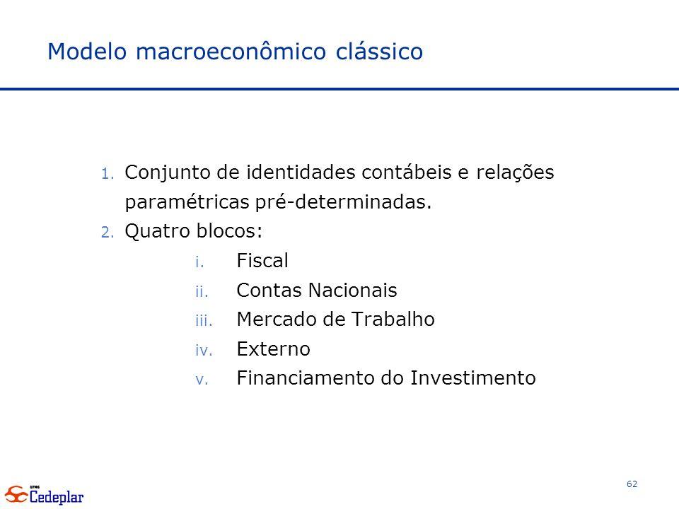 Modelo macroeconômico clássico 1.