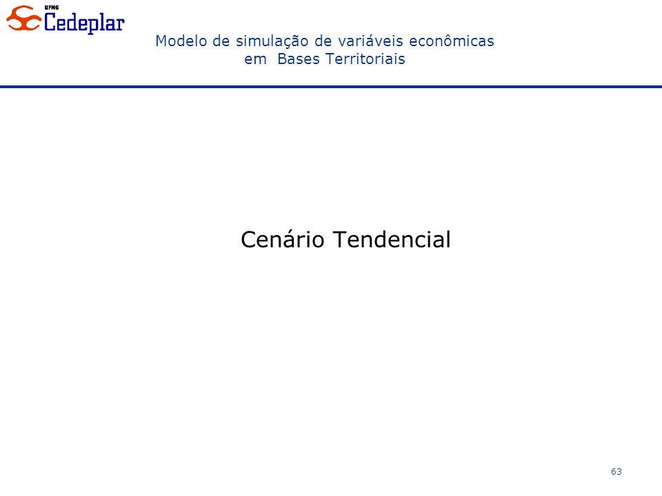 Modelo de simulação de variáveis econômicas em Bases Territoriais Cenário Tendencial 63